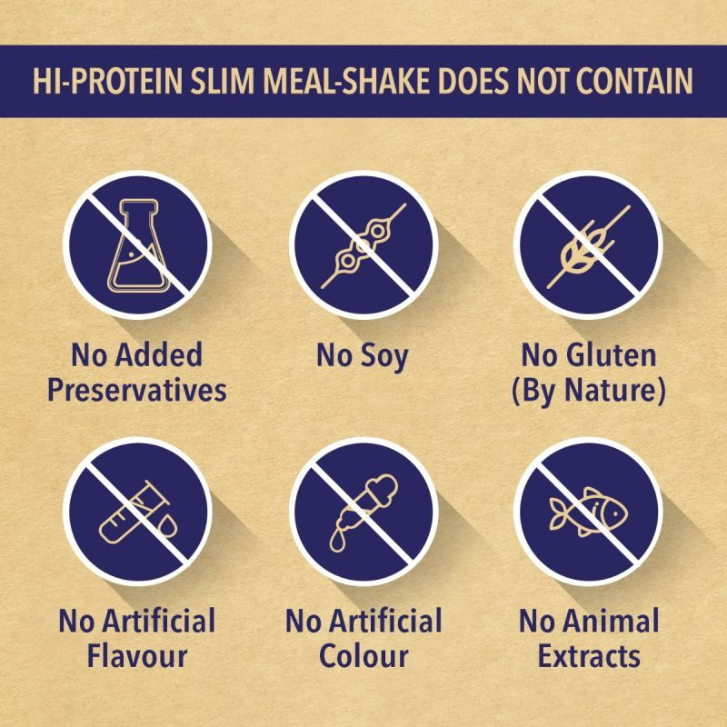 Hi Protein Slim Meal-Shake, Meal Replacement with 5 superfoods, Royal Kesar Pista, 420 gm (12 servings) - Buy One Get One Free